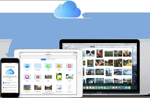 iCloud – Hilfe oder nicht??